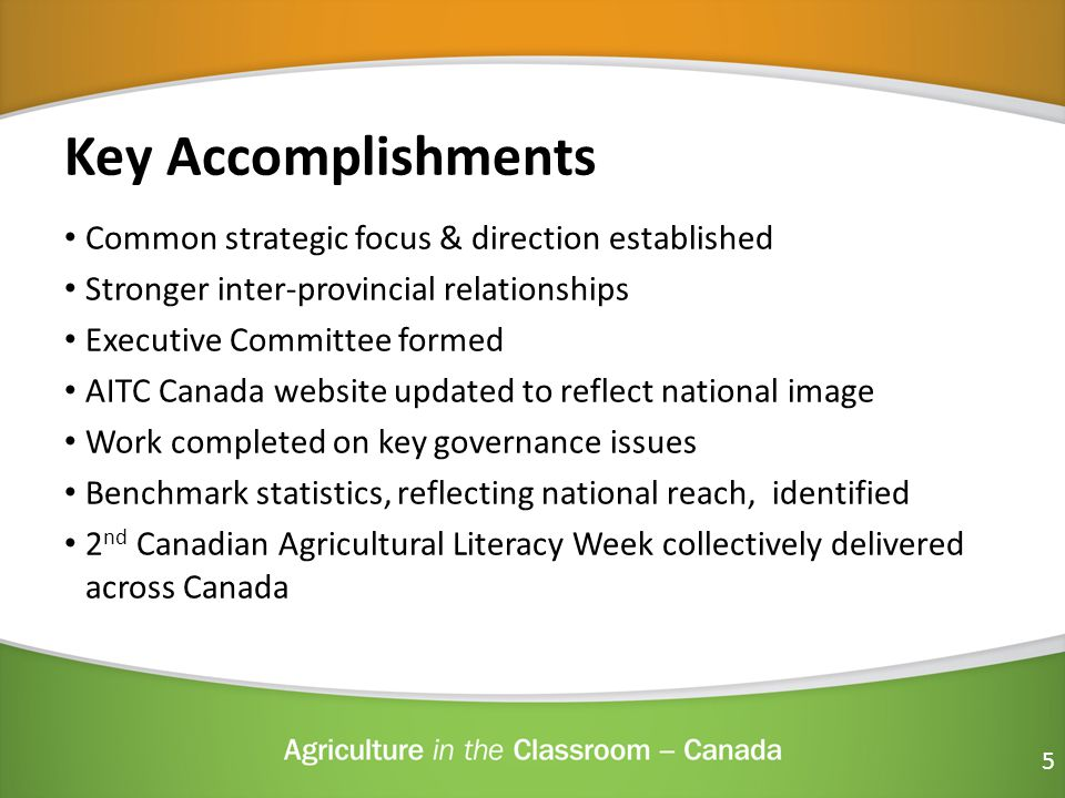 Key Accomplishments Common strategic focus & direction established Stronger inter-provincial relationships Executive Committee formed AITC Canada website updated to reflect national image Work completed on key governance issues Benchmark statistics, reflecting national reach, identified 2 nd Canadian Agricultural Literacy Week collectively delivered across Canada 5