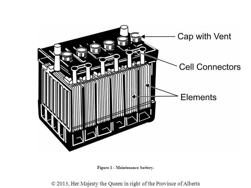 Figure 1 - Maintenance battery.