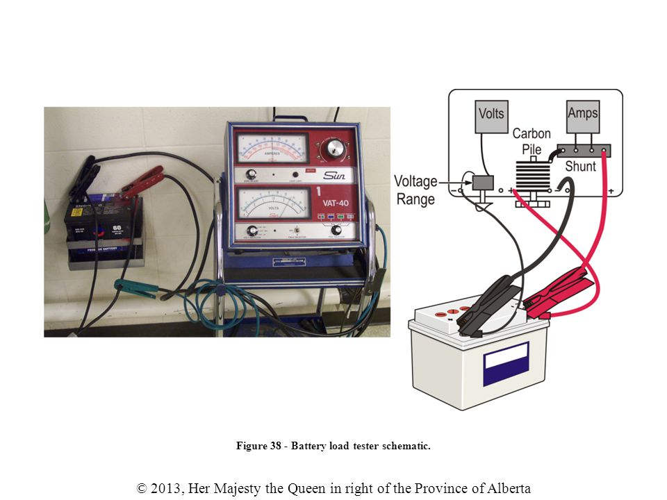 © 2013, Her Majesty the Queen in right of the Province of Alberta Figure 38 - Battery load tester schematic.