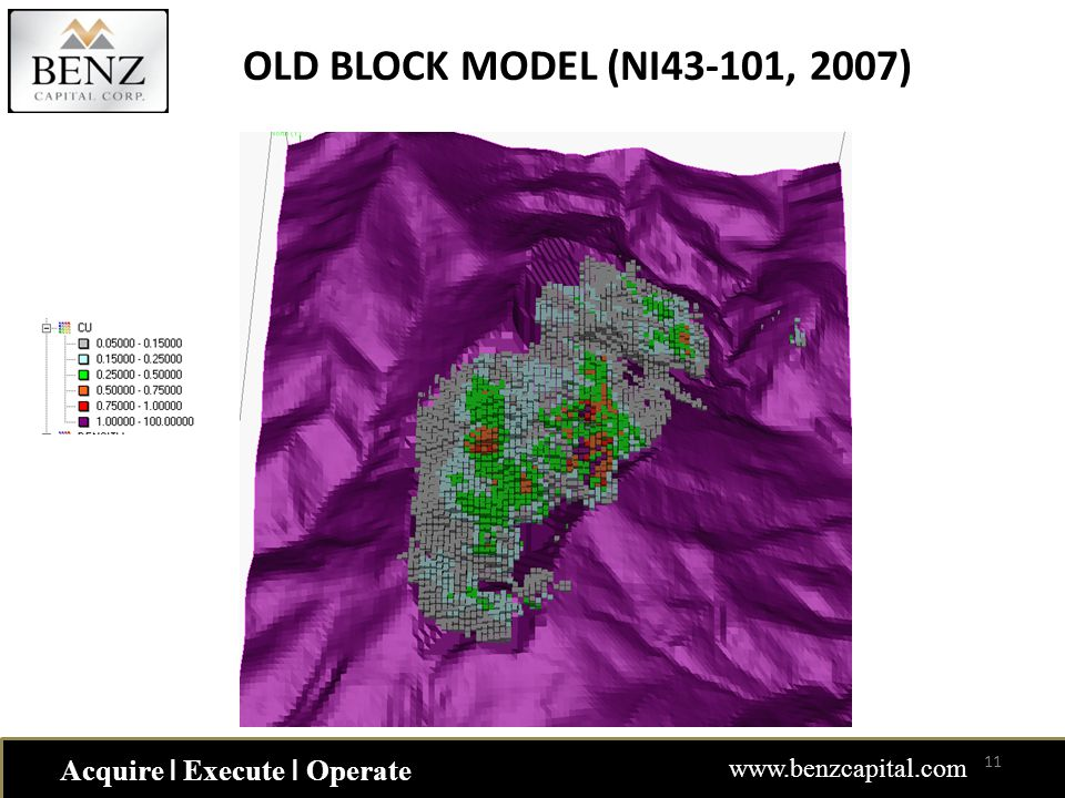 Acquire ǀ Execute ǀ Operate www.benzcapital.com OLD BLOCK MODEL (NI43-101, 2007) 11