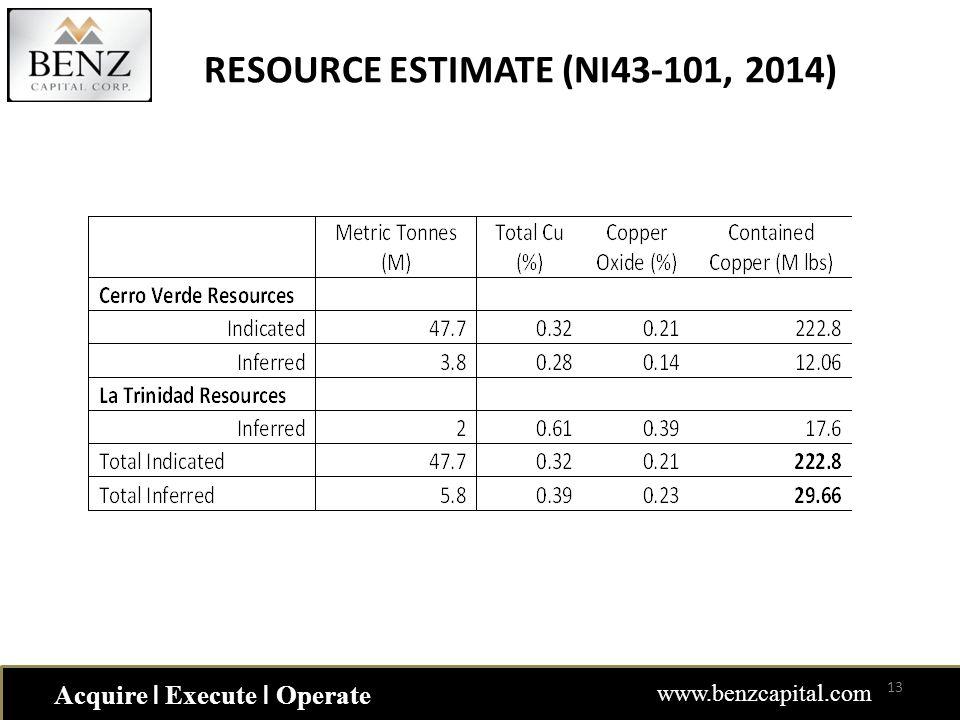 Acquire ǀ Execute ǀ Operate www.benzcapital.com RESOURCE ESTIMATE (NI43-101, 2014) 13