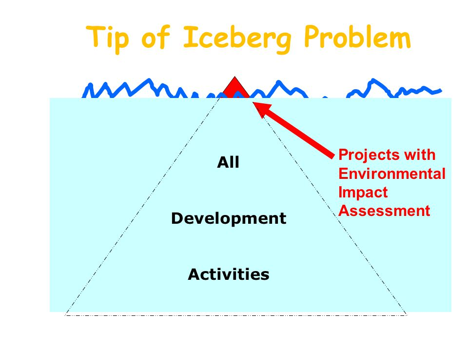 Tip of Iceberg Problem All Development Activities Projects with Environmental Impact Assessment