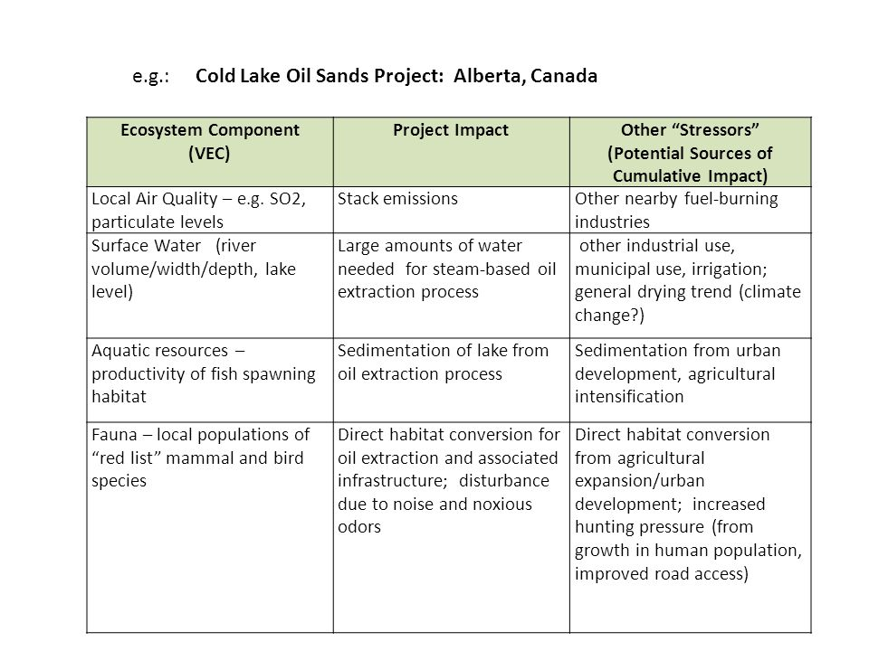 e.g.: Cold Lake Oil Sands Project: Alberta, Canada Ecosystem Component (VEC) Project ImpactOther Stressors (Potential Sources of Cumulative Impact) Local Air Quality – e.g.