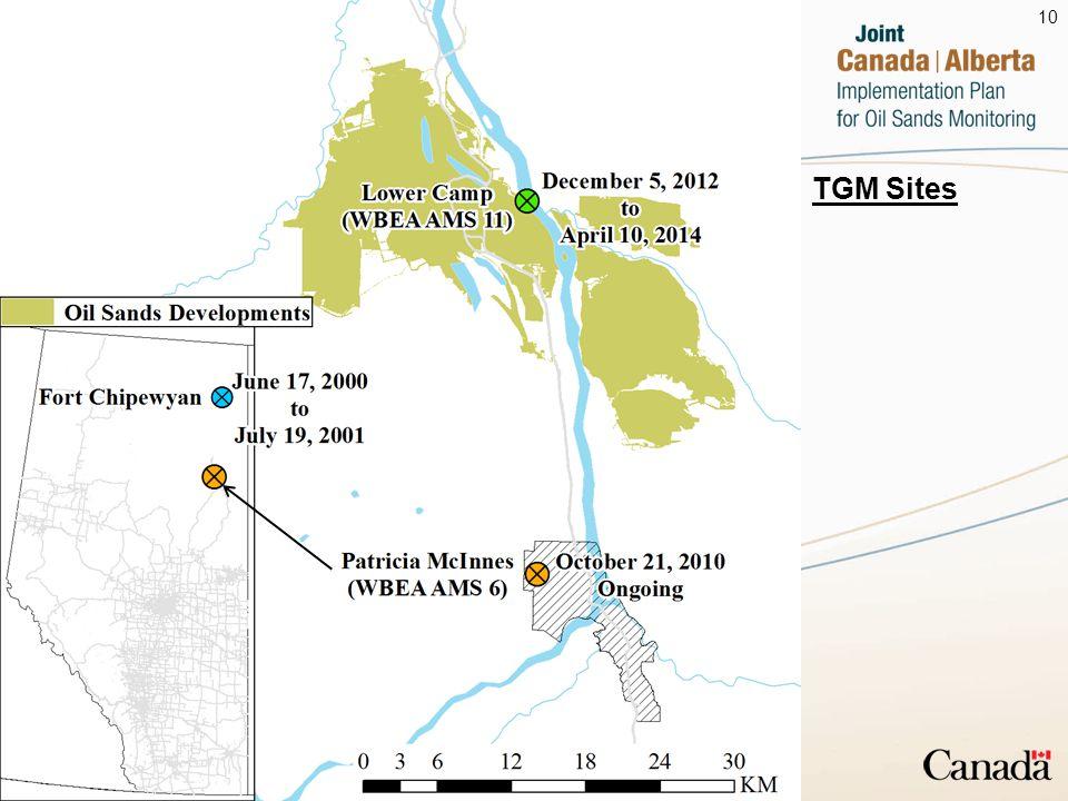 TGM Sites 10
