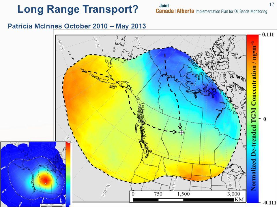 Long Range Transport? Patricia McInnes October 2010 – May 2013 17