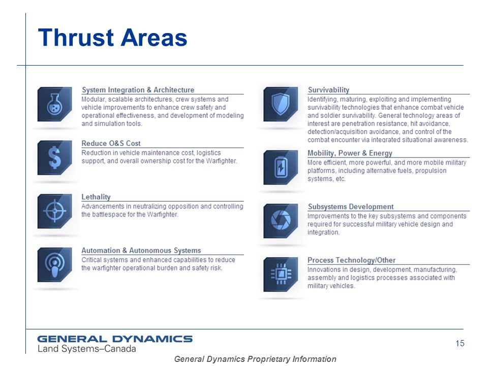 15 General Dynamics Proprietary Information Thrust Areas