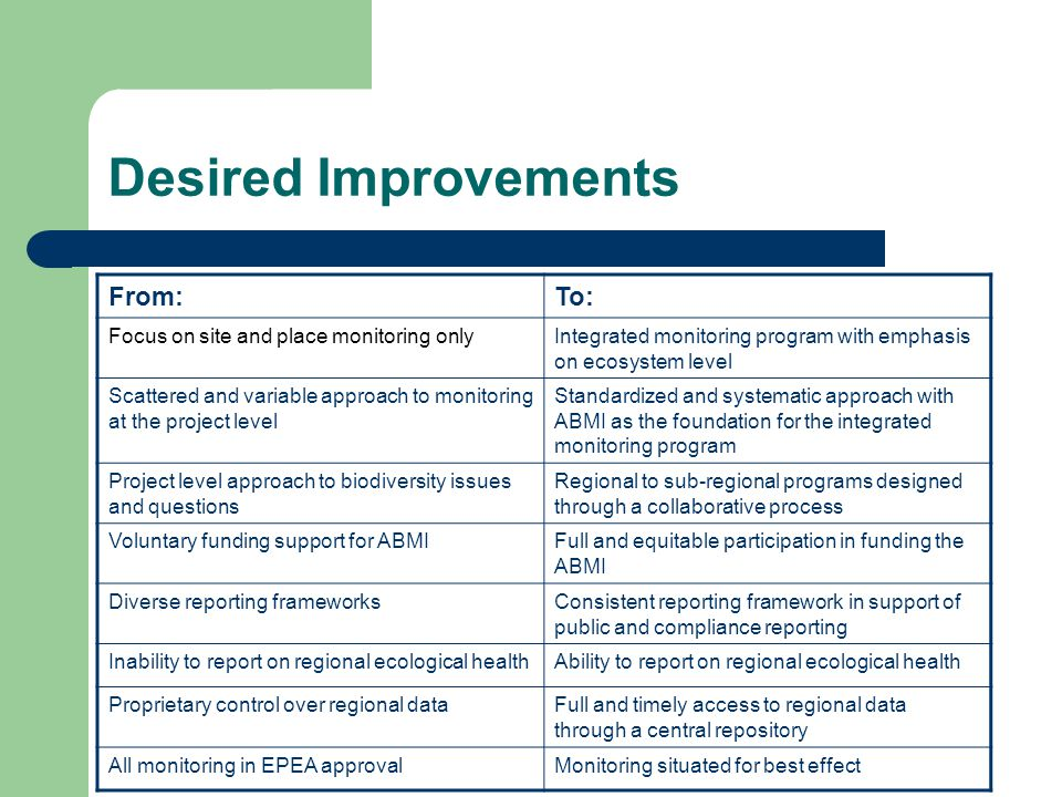 Desired Improvements From:To: Focus on site and place monitoring onlyIntegrated monitoring program with emphasis on ecosystem level Scattered and variable approach to monitoring at the project level Standardized and systematic approach with ABMI as the foundation for the integrated monitoring program Project level approach to biodiversity issues and questions Regional to sub-regional programs designed through a collaborative process Voluntary funding support for ABMIFull and equitable participation in funding the ABMI Diverse reporting frameworksConsistent reporting framework in support of public and compliance reporting Inability to report on regional ecological healthAbility to report on regional ecological health Proprietary control over regional dataFull and timely access to regional data through a central repository All monitoring in EPEA approvalMonitoring situated for best effect