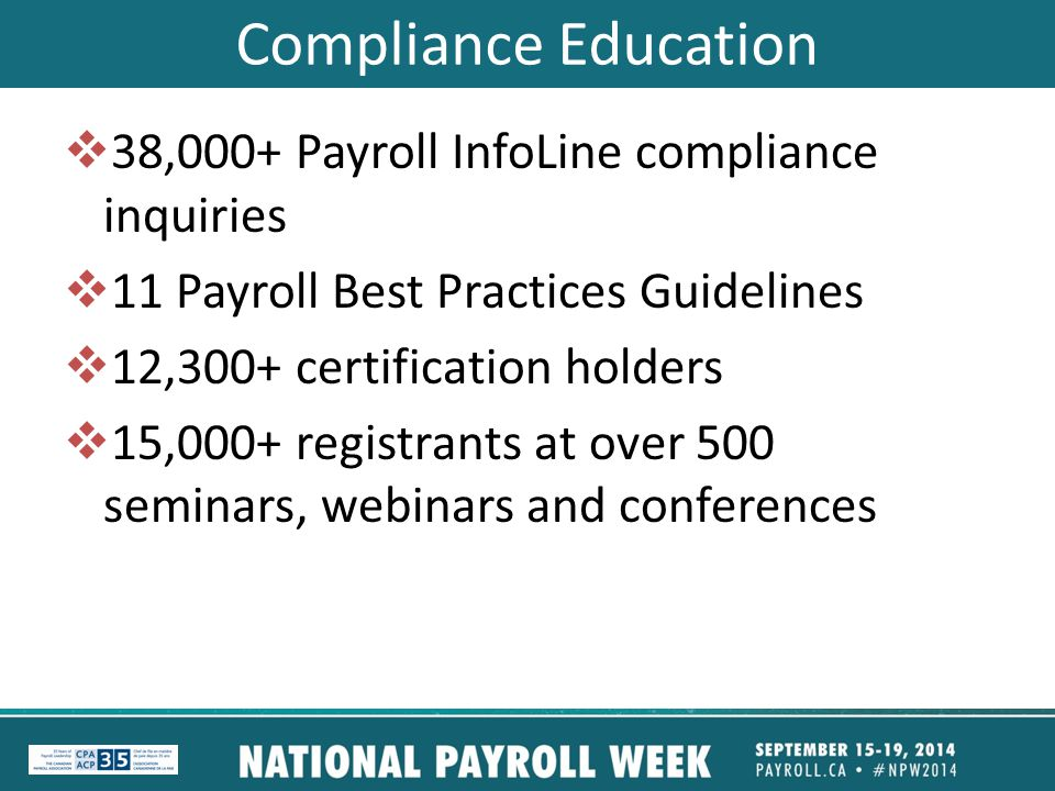 Compliance Education  38,000+ Payroll InfoLine compliance inquiries  11 Payroll Best Practices Guidelines  12,300+ certification holders  15,000+