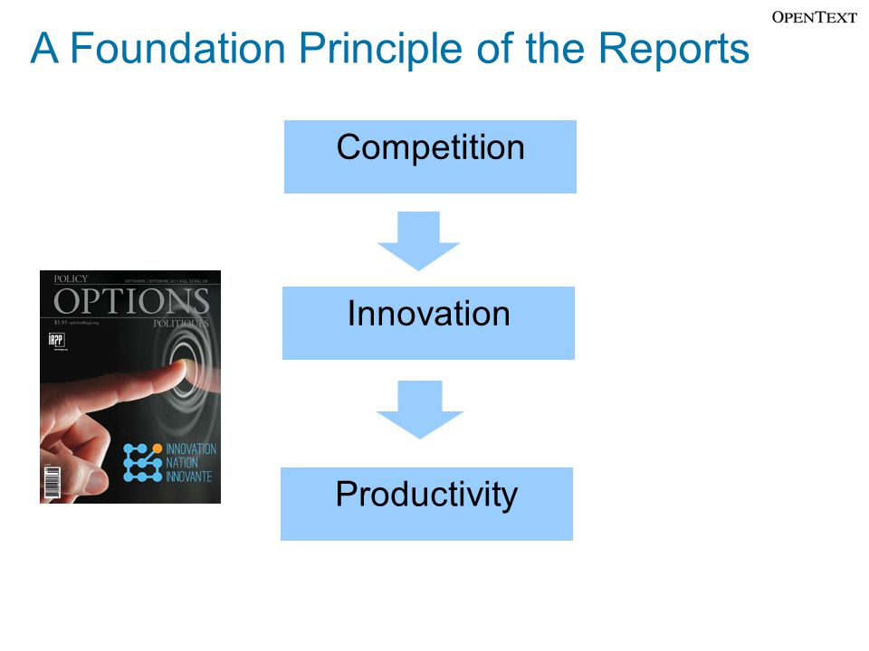 A Foundation Principle of the Reports Competition Innovation Productivity 13