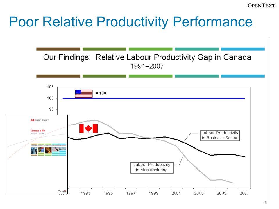 Poor Relative Productivity Performance 16