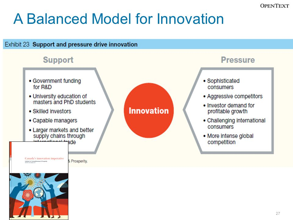 A Balanced Model for Innovation 27
