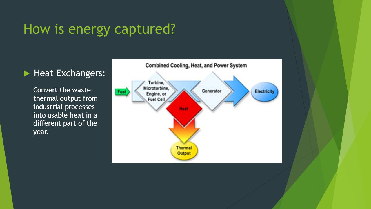 How is energy captured.