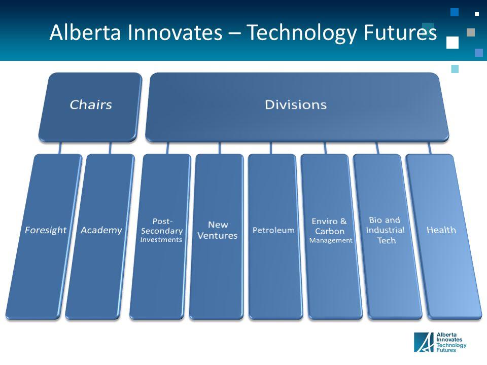 Alberta Innovates – Technology Futures