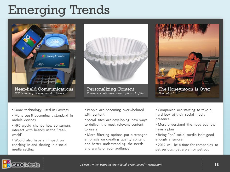 Emerging Trends 11 new Twitter accounts are created every second – Twitter.com 15 Near-field Communications NFC is coming in new mobile devices Personalizing Content Consumers will have more options to filter The Honeymoon is Over Now what.