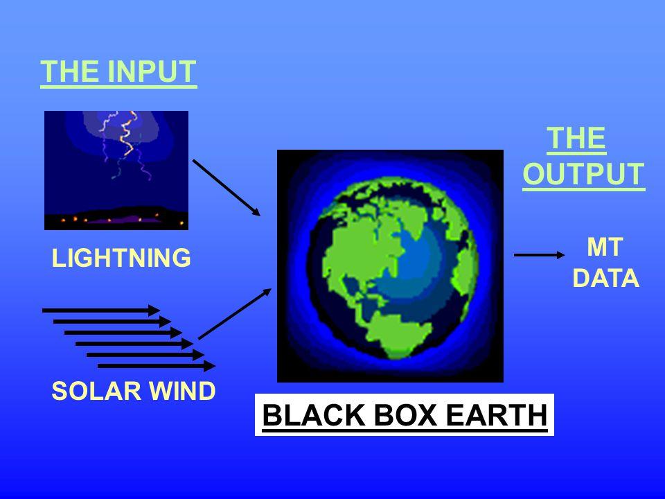 LIGHTNING SOLAR WIND MT DATA BLACK BOX EARTH THE INPUT THE OUTPUT