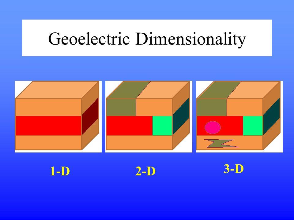 Geoelectric Dimensionality 1-D 3-D 2-D