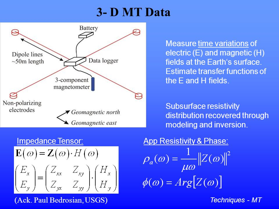 3- D MT Data Estimate transfer functions of the E and H fields. Measure time variations of electric (E) and magnetic (H) fields at the Earth's surface