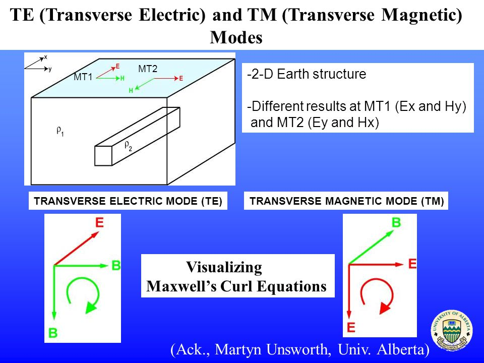 TE (Transverse Electric) and TM (Transverse Magnetic) Modes -2-D Earth structure -Different results at MT1 (Ex and Hy) and MT2 (Ey and Hx) TRANSVERSE