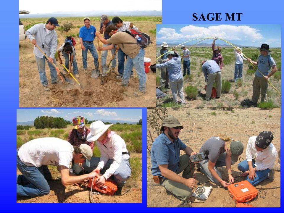 SAGE MT Caja Del Rio
