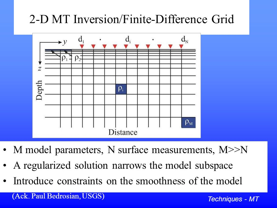 2-D MT Inversion/Finite-Difference Grid M model parameters, N surface measurements, M>>N A regularized solution narrows the model subspace Introduce c