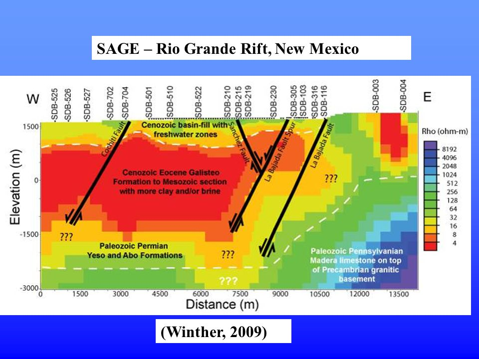 (Winther, 2009) SAGE – Rio Grande Rift, New Mexico