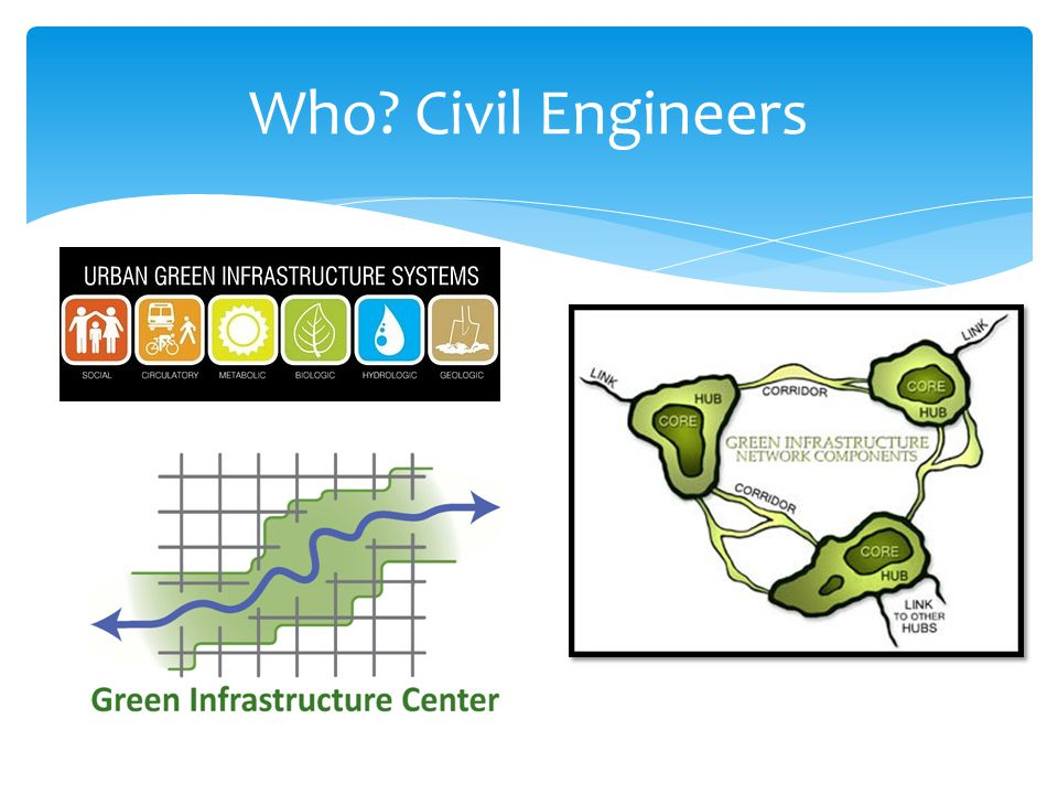 Who Civil Engineers