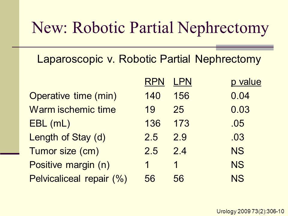 New: Robotic Partial Nephrectomy Laparoscopic v.