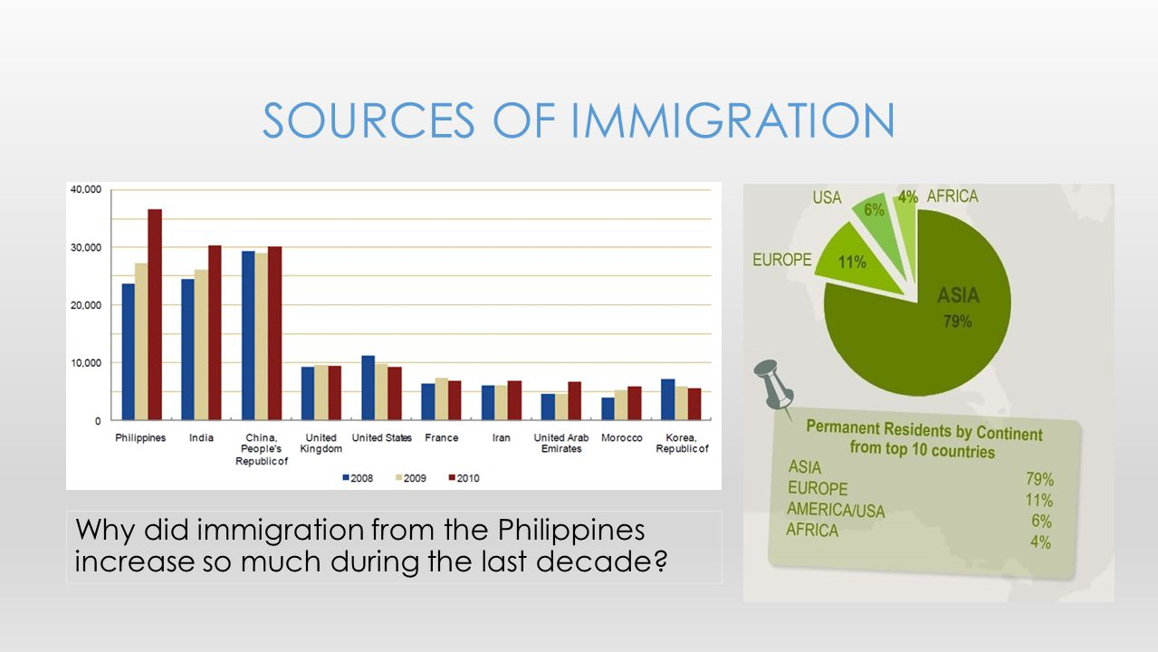 SOURCES OF IMMIGRATION Why did immigration from the Philippines increase so much during the last decade?
