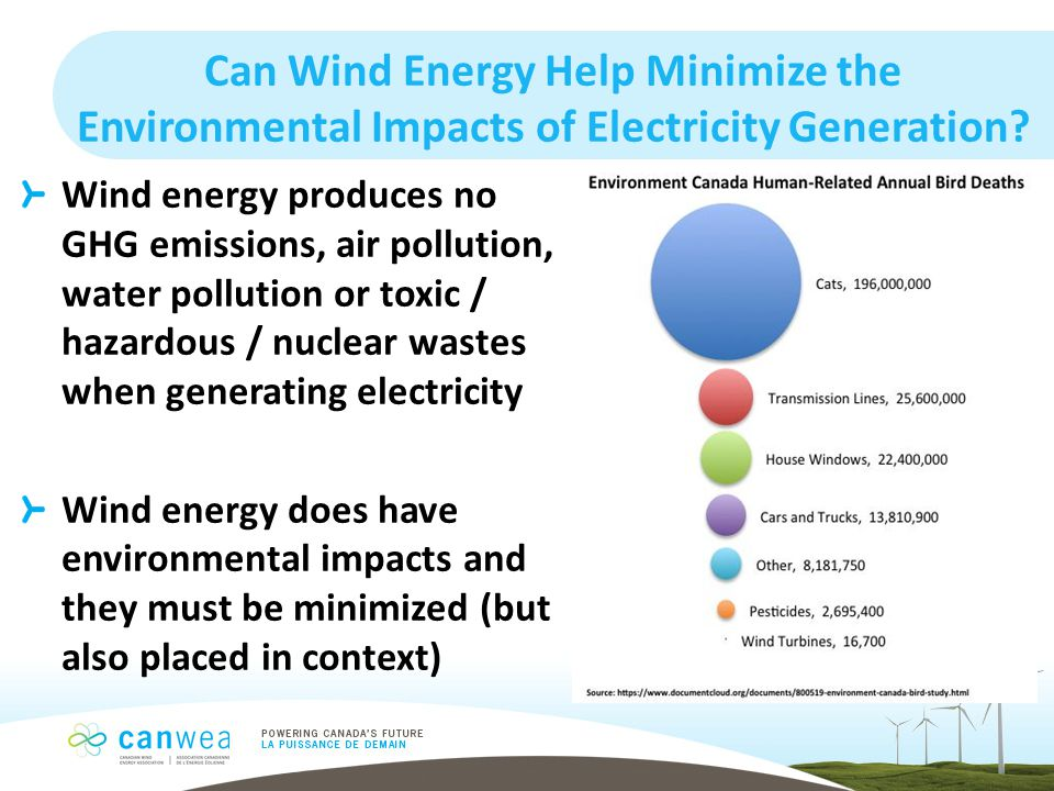 Can Wind Energy Help Minimize the Environmental Impacts of Electricity Generation? Wind energy produces no GHG emissions, air pollution, water polluti