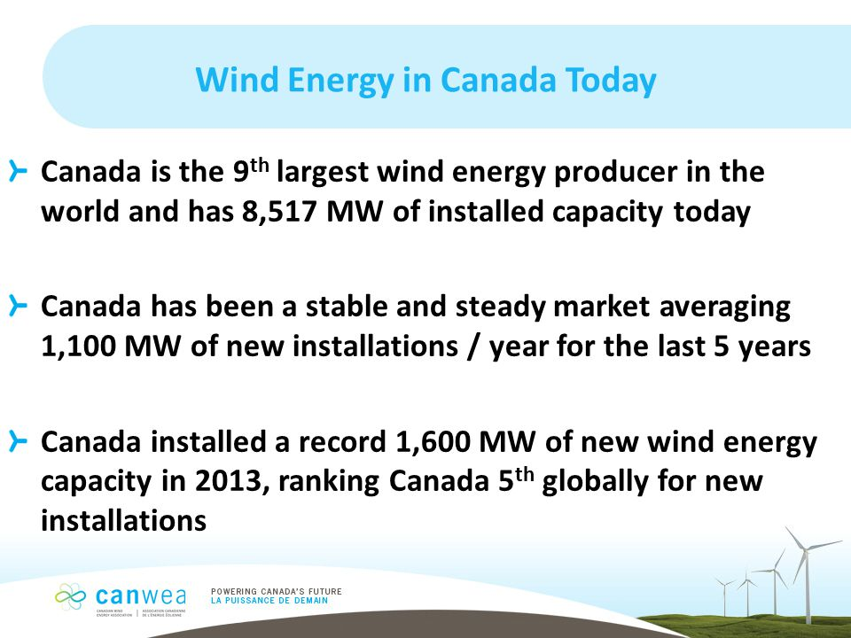 Wind Energy in Canada Today Canada is the 9 th largest wind energy producer in the world and has 8,517 MW of installed capacity today Canada has been a stable and steady market averaging 1,100 MW of new installations / year for the last 5 years Canada installed a record 1,600 MW of new wind energy capacity in 2013, ranking Canada 5 th globally for new installations