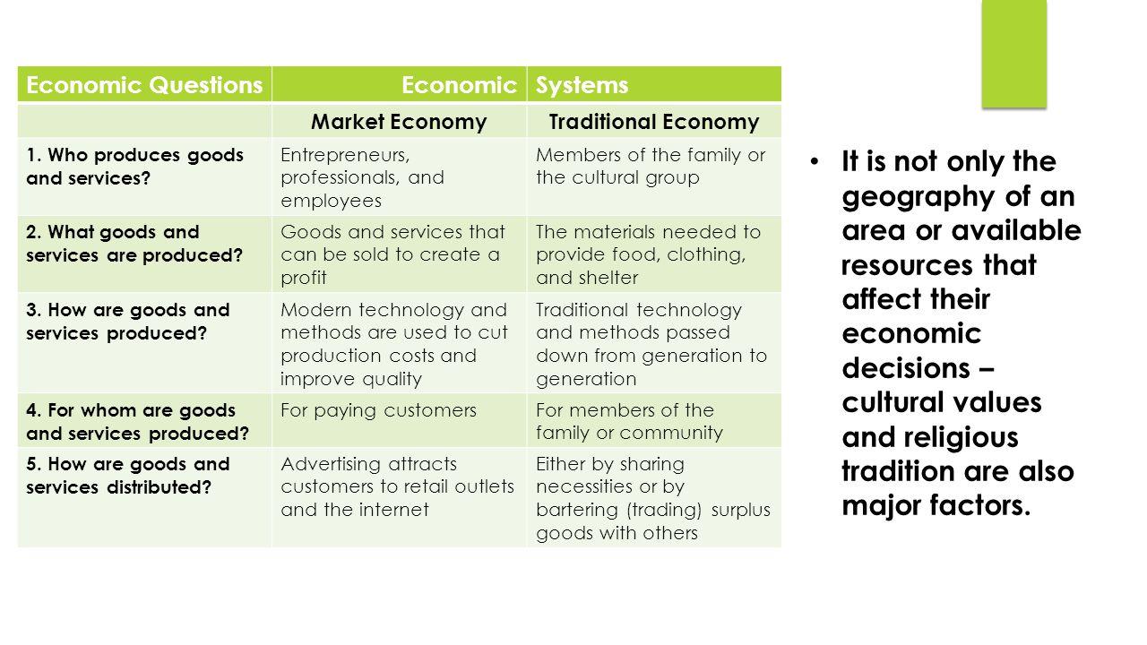 Economic QuestionsEconomicSystems Market EconomyTraditional Economy 1.