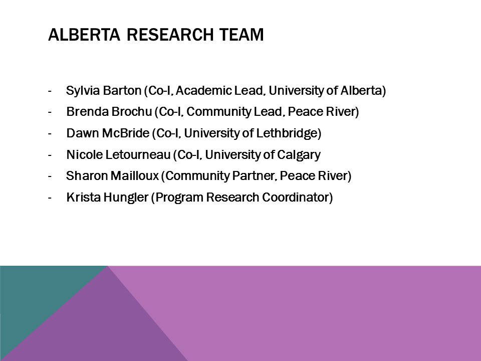 ALBERTA RESEARCH TEAM -Sylvia Barton (Co-I, Academic Lead, University of Alberta) -Brenda Brochu (Co-I, Community Lead, Peace River) -Dawn McBride (Co-I, University of Lethbridge) -Nicole Letourneau (Co-I, University of Calgary -Sharon Mailloux (Community Partner, Peace River) -Krista Hungler (Program Research Coordinator)