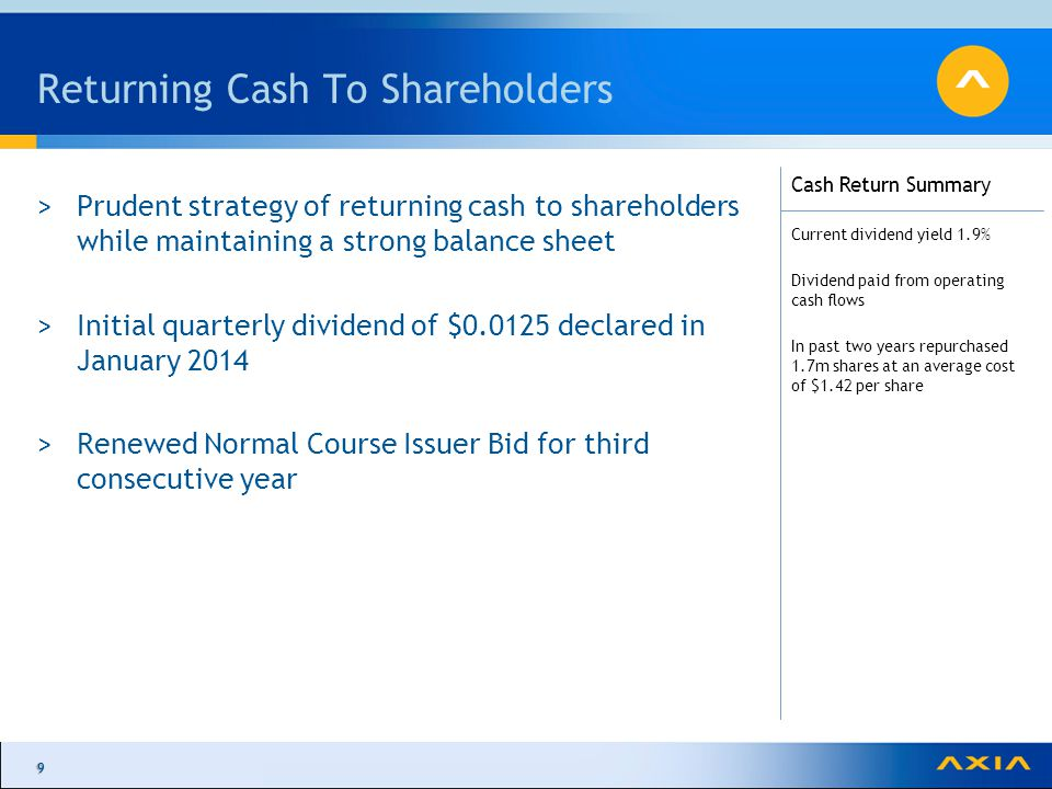99 Returning Cash To Shareholders >Prudent strategy of returning cash to shareholders while maintaining a strong balance sheet >Initial quarterly dividend of $0.0125 declared in January 2014 >Renewed Normal Course Issuer Bid for third consecutive year Current dividend yield 1.9% Dividend paid from operating cash flows In past two years repurchased 1.7m shares at an average cost of $1.42 per share Cash Return Summary