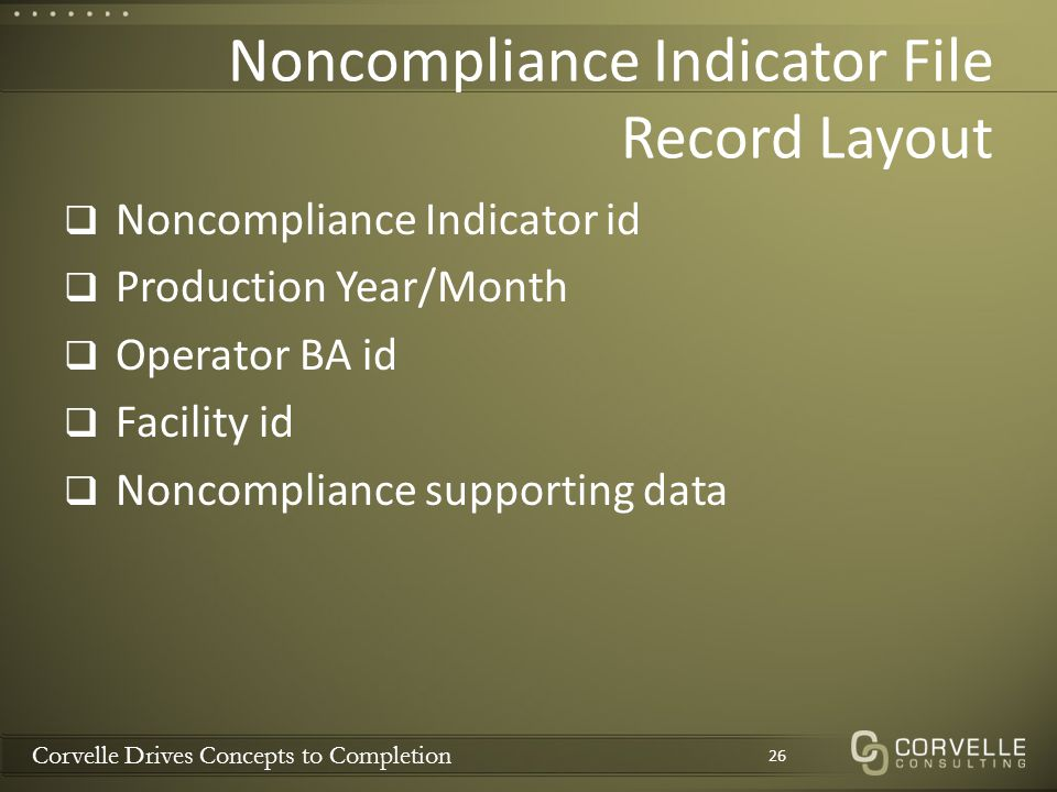 Corvelle Drives Concepts to Completion Noncompliance Indicator File Record Layout  Noncompliance Indicator id  Production Year/Month  Operator BA i