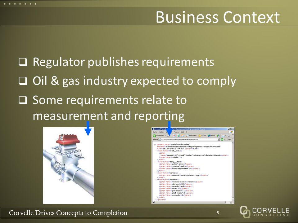 Corvelle Drives Concepts to Completion Business Context  Regulator publishes requirements  Oil & gas industry expected to comply  Some requirements