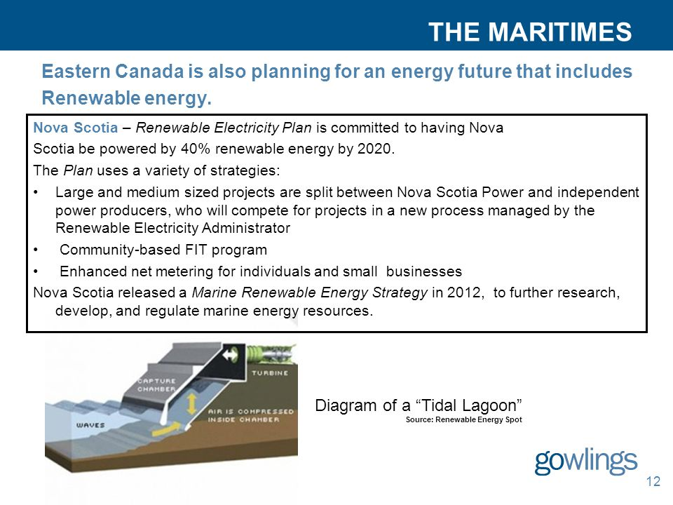 THE MARITIMES Eastern Canada is also planning for an energy future that includes Renewable energy.