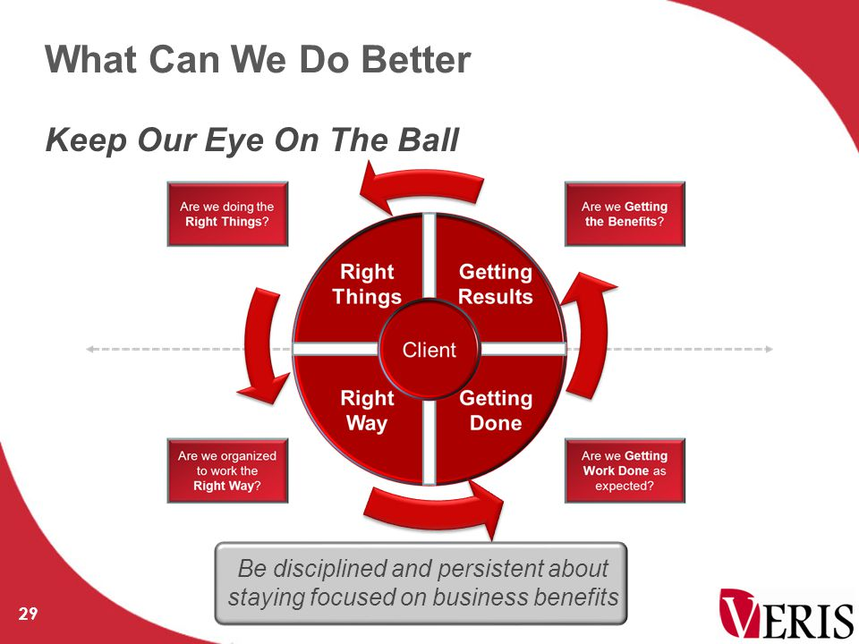 29 What Can We Do Better Keep Our Eye On The Ball Be disciplined and persistent about staying focused on business benefits