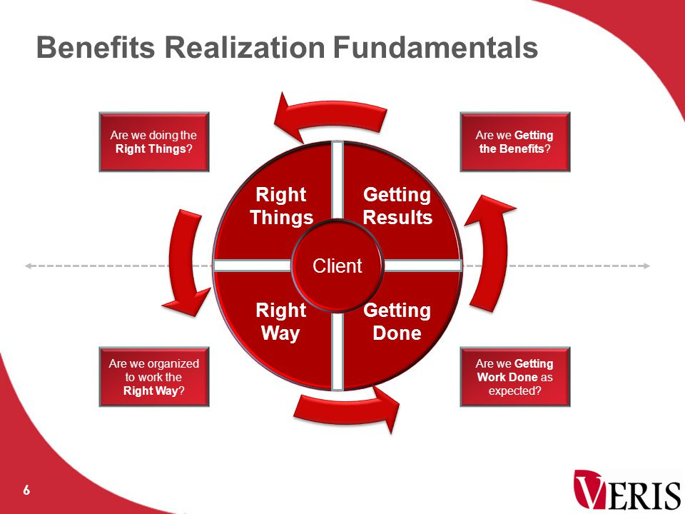 Benefits Realization Fundamentals 7 Client Right Things Right Way Getting Done Getting Results Are we doing the Right Things.