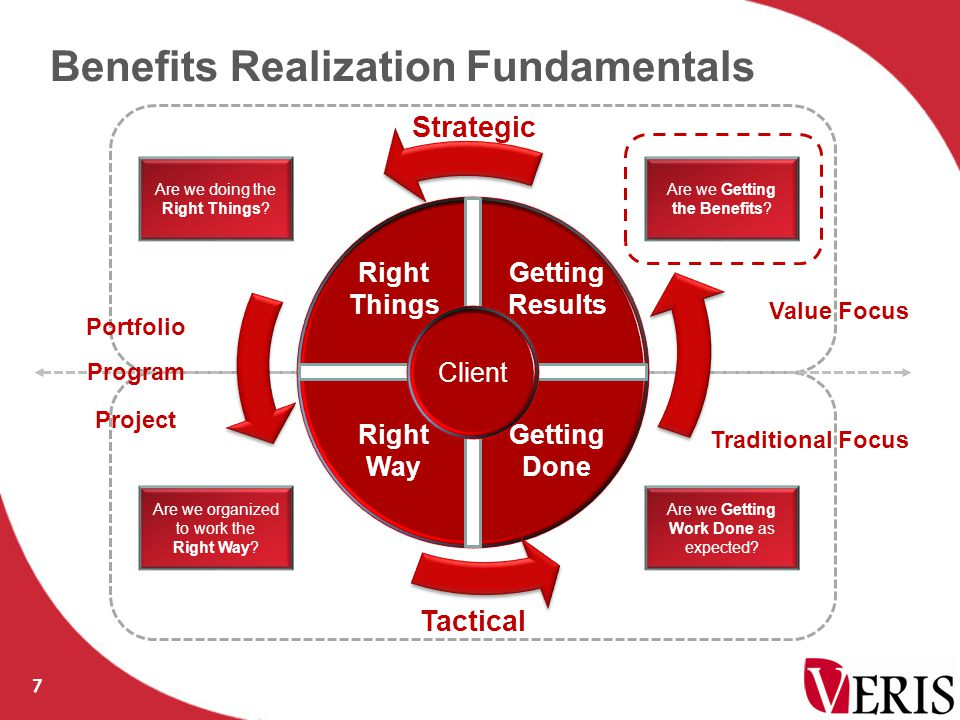 Benefits Realization Fundamentals Benefits-driven portfolio  Evolves to deliver the greatest strategic value Business risk to value assessment  Used to determine the likelihood of realizing the benefits Benefits identification, prioritization, sequencing  Many things have to happen before achieving the ultimate outcome  Know interdependencies, prerequisites 18 Practical Tips