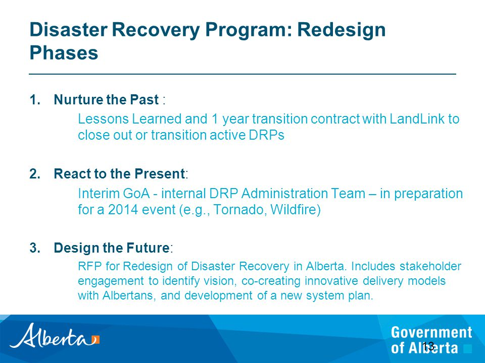 Disaster Recovery Program: Redesign Phases 1.Nurture the Past : Lessons Learned and 1 year transition contract with LandLink to close out or transition active DRPs 2.React to the Present: Interim GoA - internal DRP Administration Team – in preparation for a 2014 event (e.g., Tornado, Wildfire) 3.Design the Future: RFP for Redesign of Disaster Recovery in Alberta.