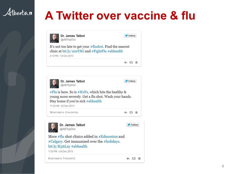 A Twitter over vaccine & flu 4