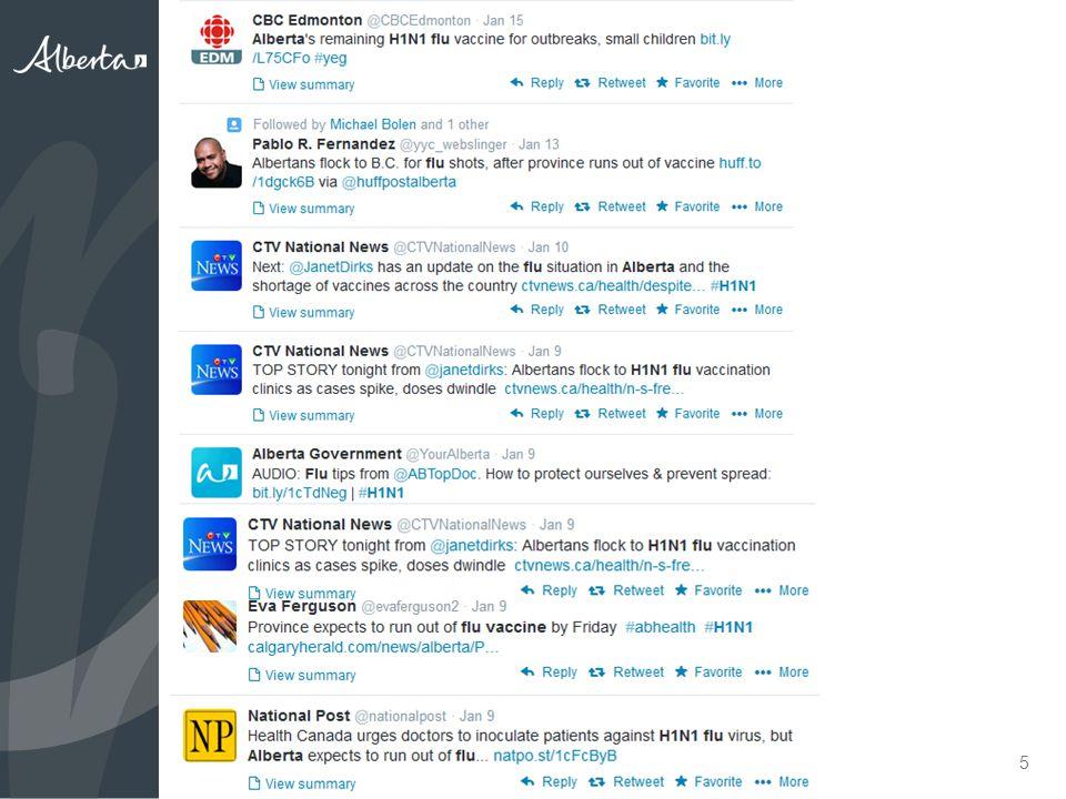 Canada December 29 to January 4, 2014 (Week 1) 6 No Activity Sporadic Activity Localized Activity Widespread Activity