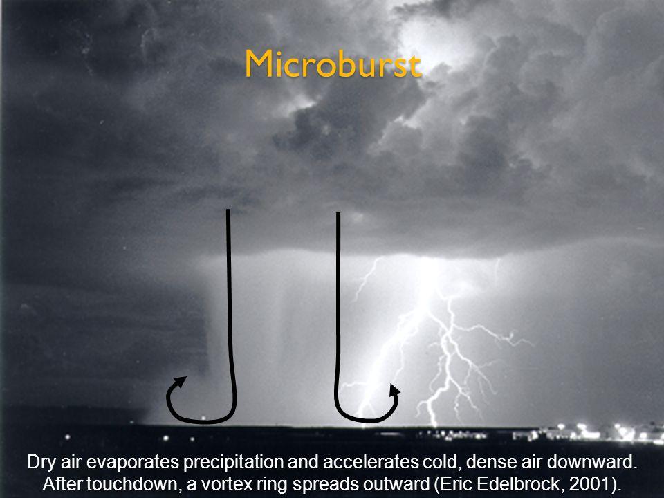 Radar vs.lightning detection: Why do cell locations differ.