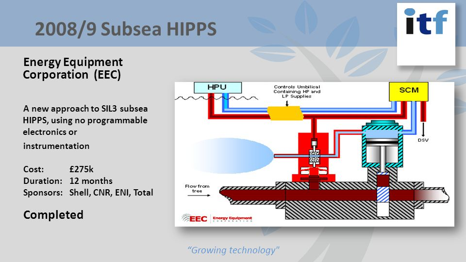 Energy Equipment Corporation (EEC) A new approach to SIL3 subsea HIPPS, using no programmable electronics or instrumentation Cost: £275k Duration: 12 months Sponsors: Shell, CNR, ENI, Total Completed Growing technology 2008/9 Subsea HIPPS