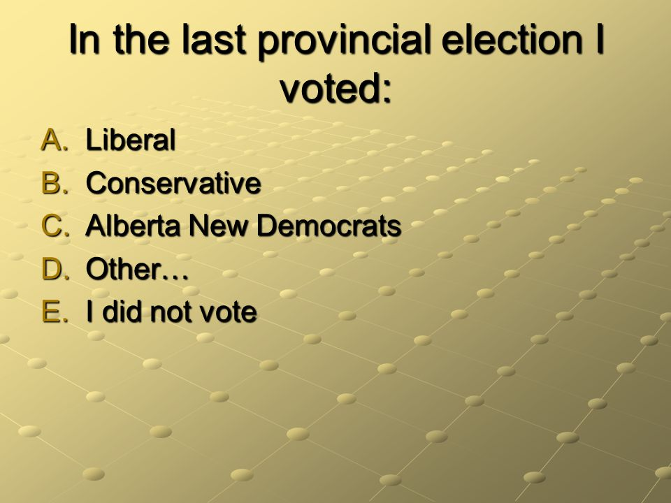 In the last provincial election I voted: A.Liberal B.Conservative C.Alberta New Democrats D.Other… E.I did not vote