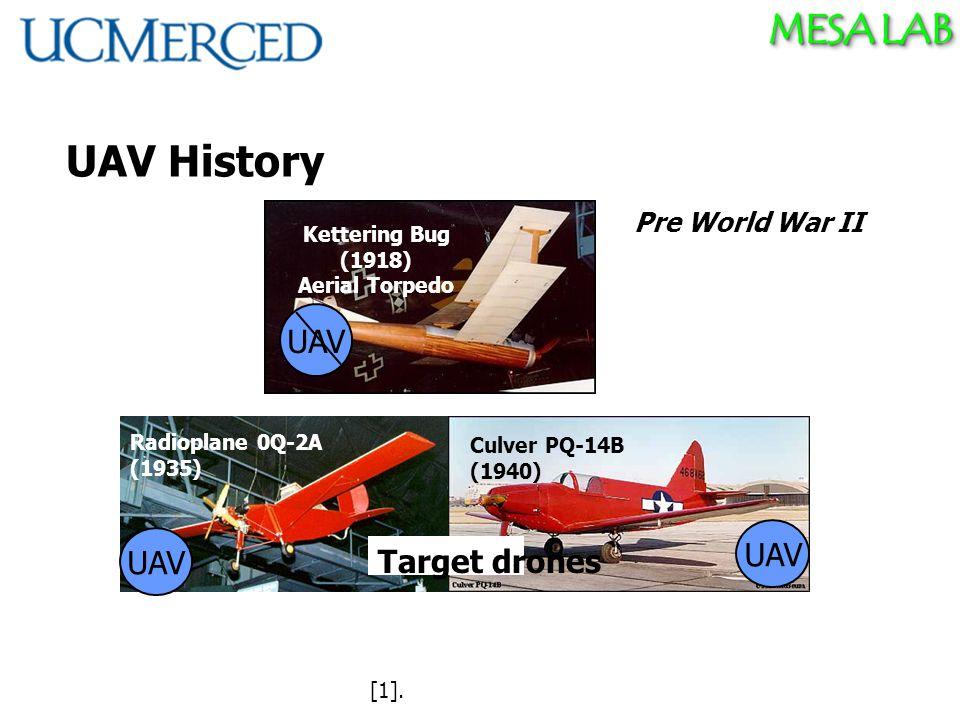 MESA LAB UAV History Kettering Bug (1918) Aerial Torpedo Radioplane 0Q-2A (1935) Culver PQ-14B (1940) Target drones UAV Pre World War II [1].