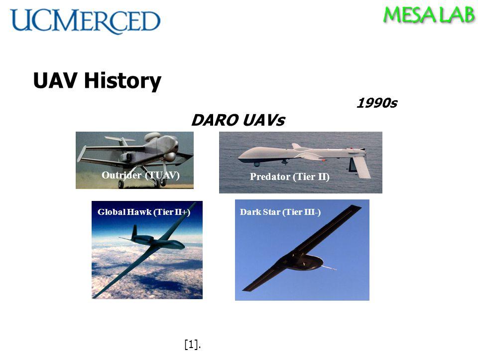 MESA LAB UAV History Kettering Bug (1918) Aerial Torpedo 1990s DARO UAVs Outrider (TUAV) Predator (Tier II) Global Hawk (Tier II+)Dark Star (Tier III-) [1].