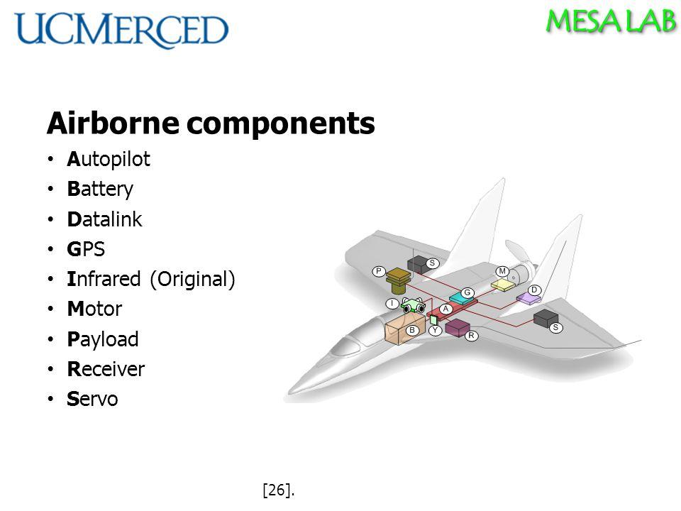 MESA LAB Airborne components Autopilot Battery Datalink GPS Infrared (Original) Motor Payload Receiver Servo [26].