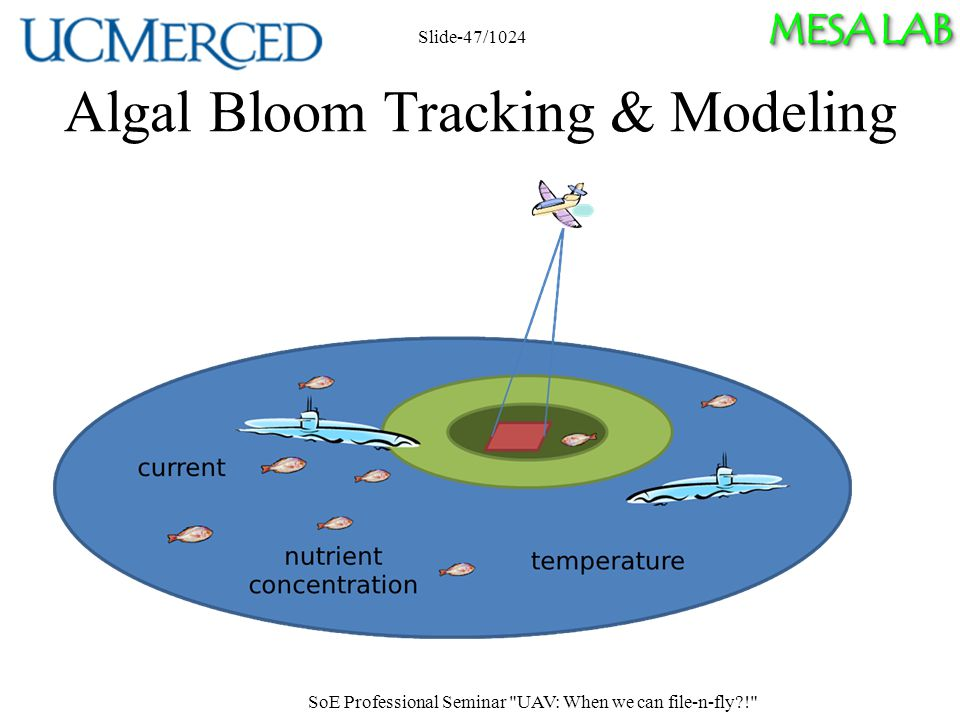 MESA LAB SoE Professional Seminar UAV: When we can file-n-fly ! Slide-47/1024 Algal Bloom Tracking & Modeling