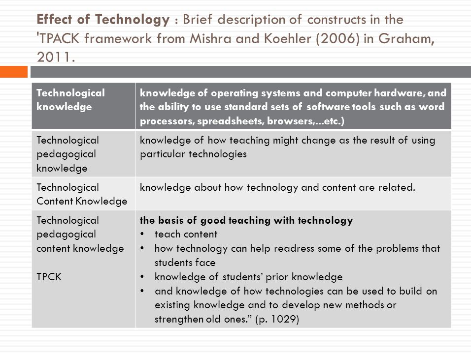 Effect of Technology : Brief description of constructs in the TPACK framework from Mishra and Koehler (2006) in Graham, 2011.